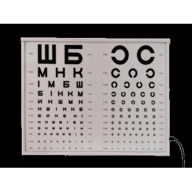 Набір таблиць для перевірки зору АР-02М